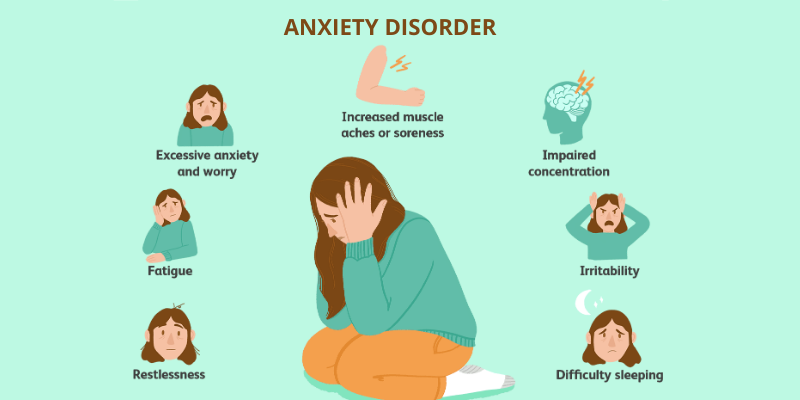 About Anxiety Disorder –Symptoms, Causes and Treatment